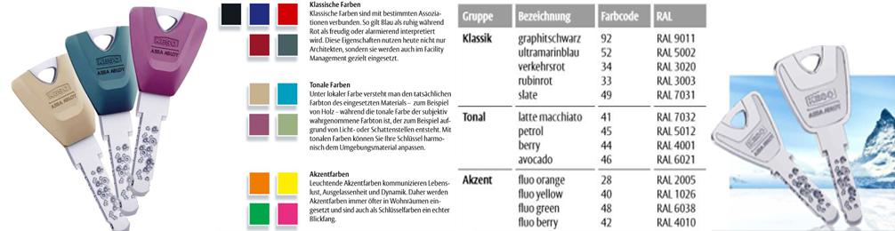 https://www.sicherheitstechnik-nord.de/onlineshop/bilder/kategorien/80.810_uebersicht.png