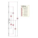 GU Mehrfachverriegelungen Secury R4 mit 4 Rollzapfen...