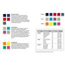 Keso Farbkappen- Langschlüssel 8000 Omega² 80.E02
