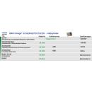 Keso 8000 Omega² Halbzylinder 81.C14 Standard mit erhöhtem Bohrschutz
