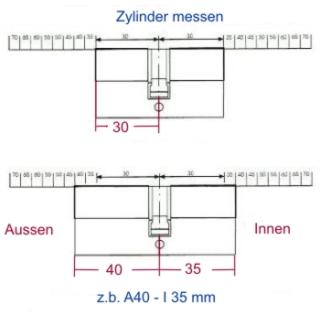 Außen 30mm - Innen 95 mm