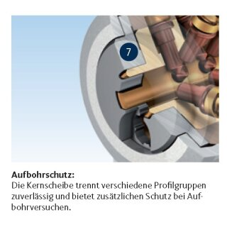 https://www.sicherheitstechnik-nord.de/onlineshop/media/image/product/40549/md/40549~5.jpg